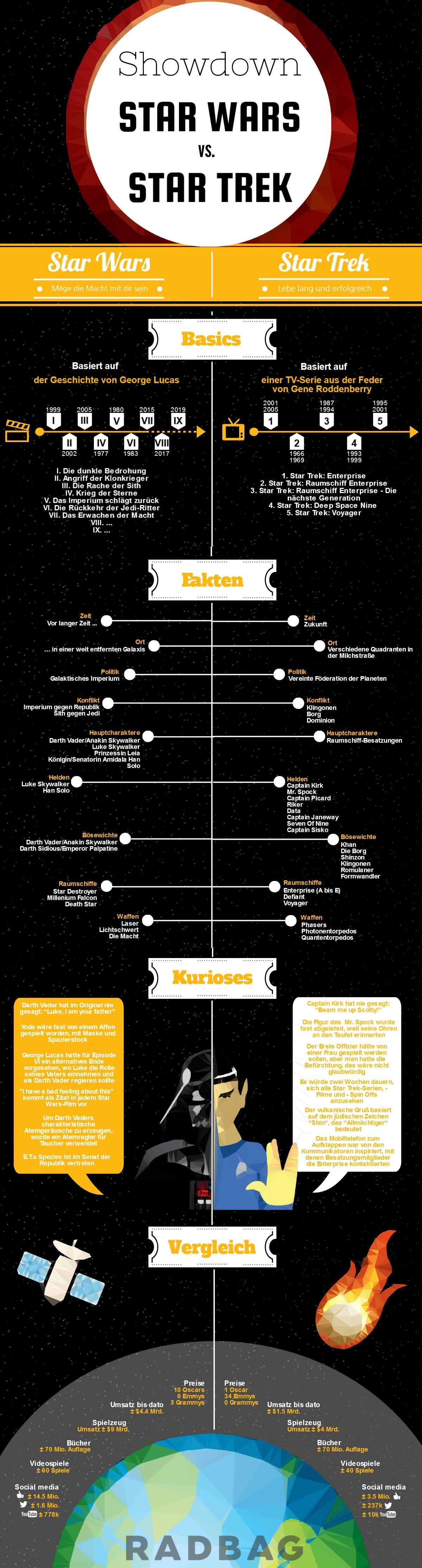 star wars das erwachen der macht infografik