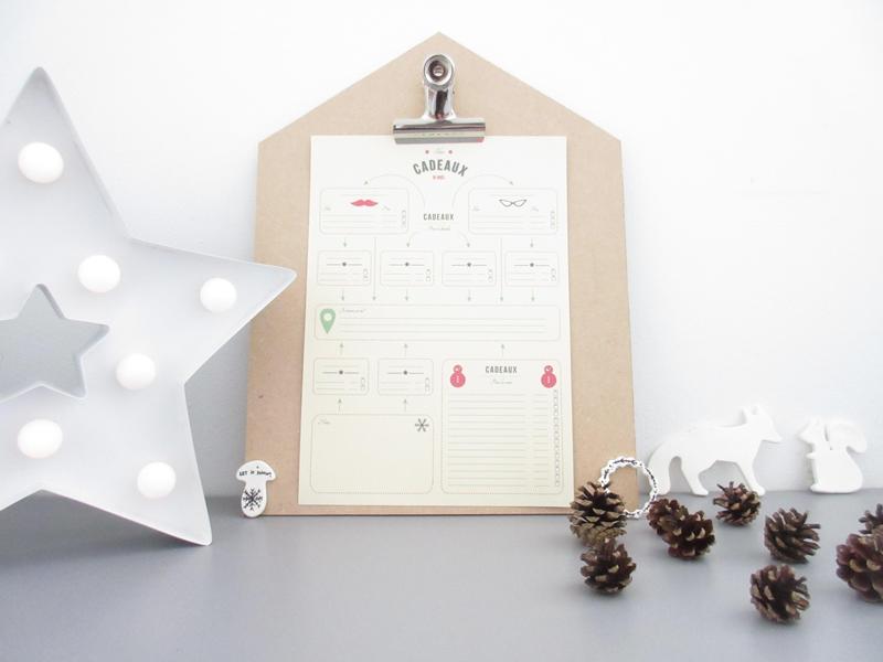 Geschenke Checkliste