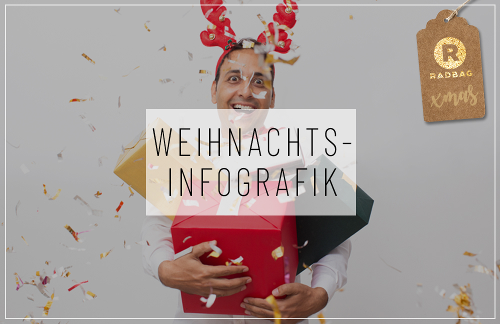 Infografik zu Weihnachten