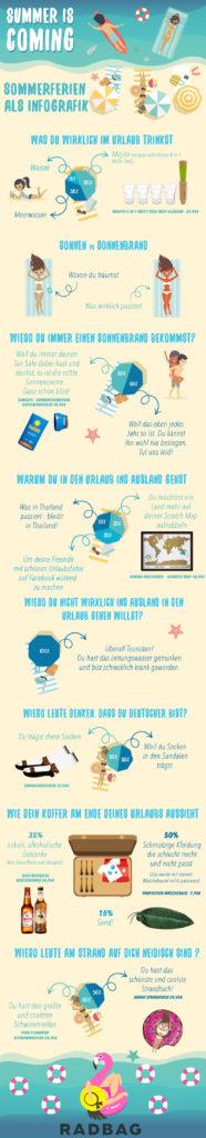 Sommerferien Infografik