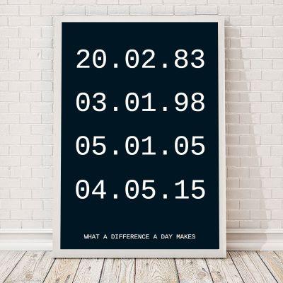 Geburtstagsgeschenke für Papa - Wichtige Daten - Personalisierbares Poster